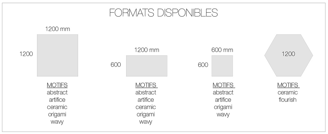 formats disponibles selon motif Print'Airpanel